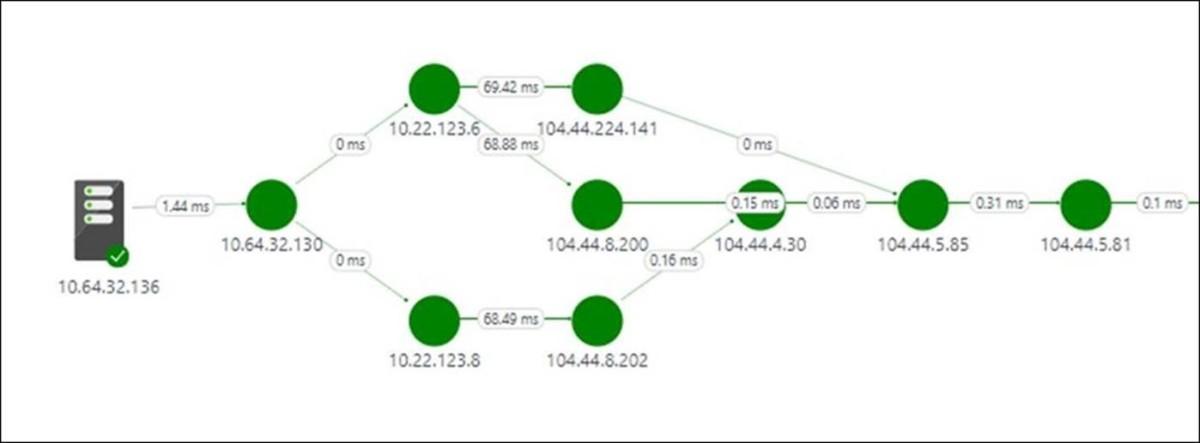 NetworkPerformanceMonitor.jpg